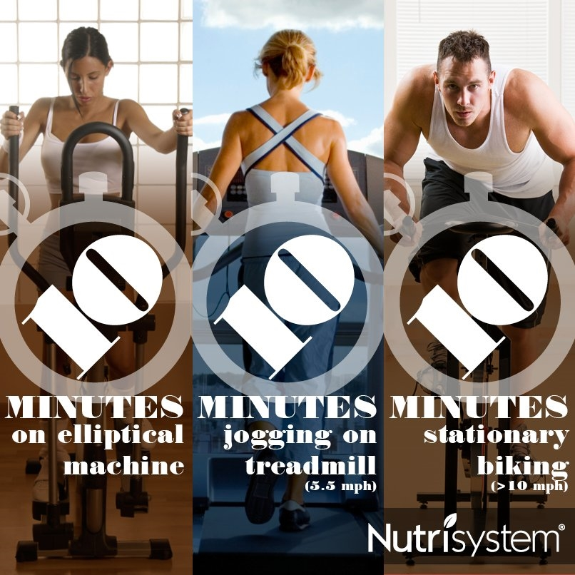 nutrisystem and training